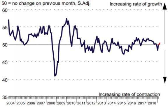 e23a90c25e La Banca Centrale, vale la pena ricordarlo, per contrastare gli effetti del  rallentamento economico ben visibile soprattutto sul finire dell'anno  passato, ...